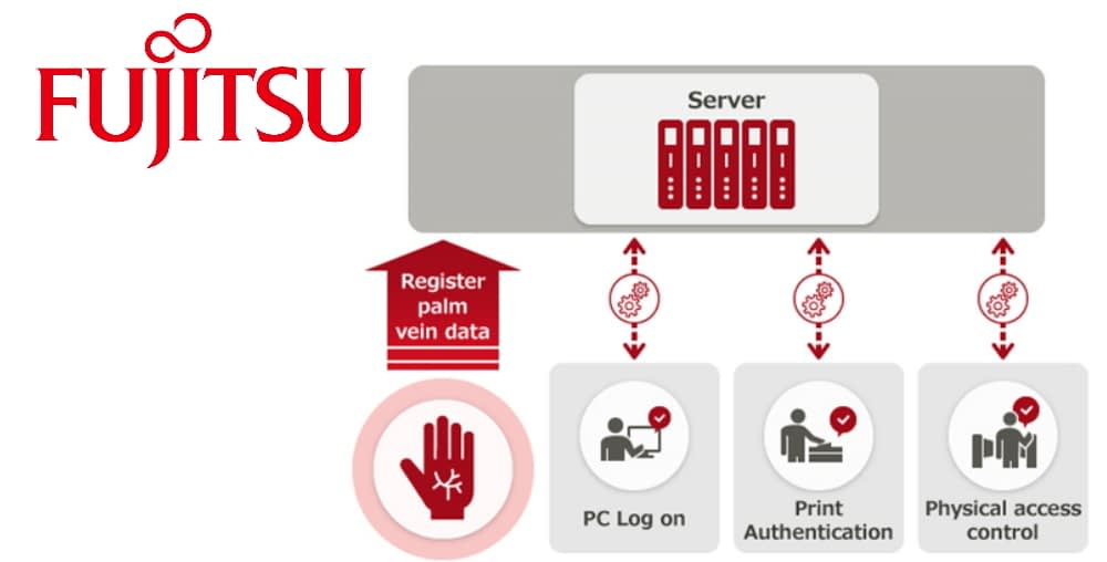 "Improved Convenience Through Fujitsu ""AuthConductor V2"""