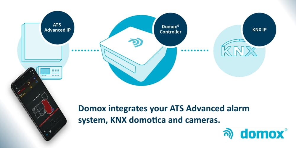 DOMOX integrates ATS Advanced alarm systems with KNX domotica and cameras into one intuitive system