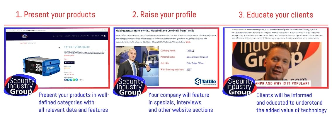 The three-way approach of SecIndGroup.com